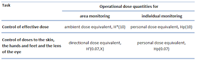 What Is Thermoluminescent Dosimeter Tld Definition