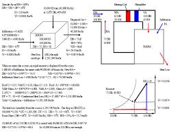 Sensible Heat Ratio Psychrometric Chart Psychrometrics Energy Models Com