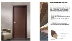 Smart Expo - Walnut Veneer Solid Core Wooden Door for Hotel at ...