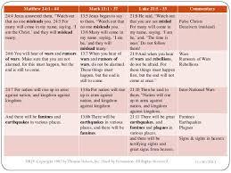 Extraordinary Synoptic Gospel Chart Four Gospels Comparison