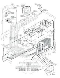 wiring diagram wiring diagram for 1999 club car golf cart gas wiring diagram for 2005 club car 48 volt at 1999 Club Car Wiring Diagram