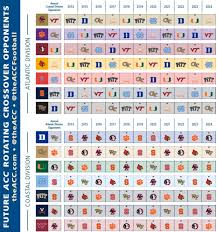 Soccer Rotation Chart Acc Football Releases Rotating Cross Division Schedule Details