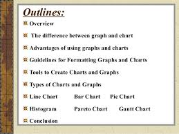 What Is Difference Between Chart And Graph Graphs And Chars