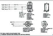 2009 chevy traverse engine diagram cylinder complete wiring diagrams 2009 chevy traverse engine diagram cylinder cobalt wiring electrical work o diagrams alternate throttle position sensor