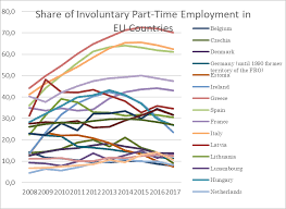 Effects Of Automation On Unemployment And Mental Health Ubi