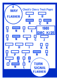 index of wp content uploads 2016 10 chevrolet d 30 1981 fuse box diagram 219x300 gif