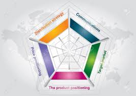 Marketing Color Chart Marketing Strategy Chart Isolated Abstract Color Chart