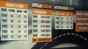 Benzin, motorin fiyatlarına bir yeni flaş indirim daha! İşte yeni indirimli  benzin, motorin fiyatları... (20 Mart 2020 Cuma) | Video videosunu izle |  So