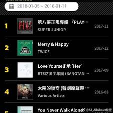 Play Tops In Kkbox Music Chart Super Junior Amino