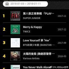 Kkbox Chart Play Tops In Kkbox Music Chart Super Junior Amino