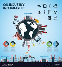 Global Chart Oil Industry Infographic World Global Chart