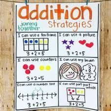 Check Out This Ancho Kindergarten Anchor Charts Math