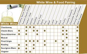 Wine And Food Pairing Chart White Wine Food Pairing Chart Food And Wine Connoisseur