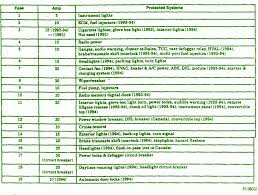 chevy radio wiring diagram 1999 chevrolet silverado stereo wiring diagram images 1996 wiring diagrams schematics likewise 1999 chevy s10 diagram