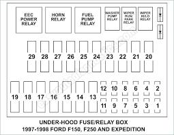 1998 ford econoline e350 fuse box diagram 98 wiring e150 van custom full size of 1998 ford econoline van fuse panel e150 wiring diagram club wagon electrical o