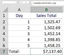 Sum Total Excel Sum And Offset Formula