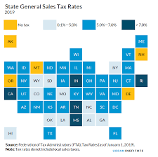 Tennessee Sales Tax Chart 2018 General Sales Taxes And Gross Receipts Taxes Urban Institute