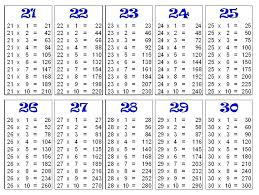 Multiplication Table Chart Math Worksheet Maths Tables From To Chart ...