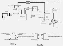 loncin 70cc atv wiring diagram loncin wiring diagrams buyang group atv parts at Buyang 110cc Atv Wiring Diagram