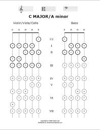 Smart Fingering Charts For Strings Smart Music Teacher