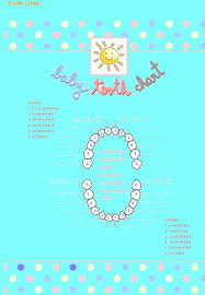 When Do Babies Cut Teeth Chart Baby Teeth Chart Tooth Fairy Cut Out Of Interest