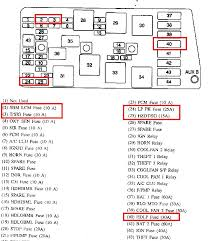 buick regal fuse box diagram buick regal 1991 buick century fuse diagram 1991 home wiring diagrams