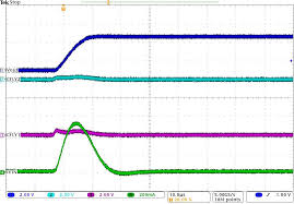 LP5569 Nine-Channel I2C RGB LED Driver With Engine Control ...