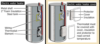hotpoint tumble dryer timer wiring diagram efcaviation com ge dryer power cord installation at Hotpoint Dryer Wiring Diagram