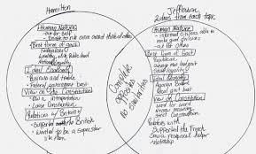 Federalists And Anti Federalists Venn Diagram Hamilton Vs Jefferson Venn Diagram Bire 14andwap Chart