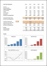 financial projections template financial projections template excel business plan