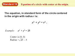 standard 16 equation of a circle with center at the origin the equation in