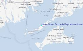 Kettle Cove Buzzards Bay Massachusetts Tide Station