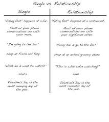 Got Relationship Chart 17 Images That Accurately Compares Being Single Vs Being In