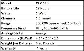 Motorola Cls1110 Two Way Radio