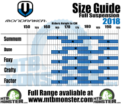Mondraker Bikes Size Guide What Size Frame Do I Need