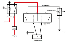 volvo electric cooling fan in the diagram above the power for the fan relay was fed through a relay controlled by a switch most instructions will tell you to use a 12 volt switch