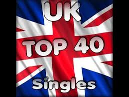 Uk Singles Chart The Official Uk Top 40 Singles Chart 2018 Myegy