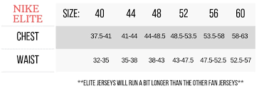 Size Guide 2019 Do Nfl Nike Football Jerseys Run Big Or