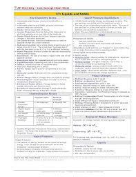 AP Chemistry - Core Concept Cheat Sheet 17: Liquids and Solids Key ...