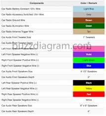 Speaker Wire Size Chart Car Pioneer Radio Wiring Schematics Online