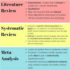 Lit Review Types Of Reviews Evidence Based Nursing Libguides At University