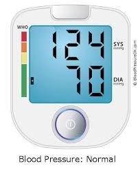 Your Blood Pressure Is 124 Over 70 Bloodpressureok Com