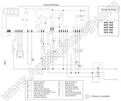 bosch dishwasher wiring diagram the appliantology gallery bosch dishwasher wiring diagram