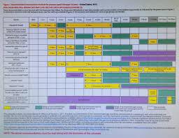 cdc hepatitis b vaccine information sheet vaxtruth org