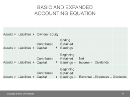 basic and expanded accounting equation