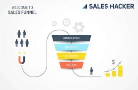 Manage Sales Pipeline Pipeline Funnel Magdalene Project Org