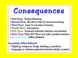 Classroom Rules And Consequences Classroom Rules
