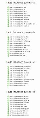 Dairyland Auto Quote Impressive Auto Insurance Rates Dubai InsureForAll
