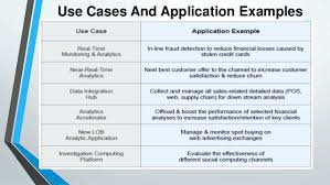 Big Data Benefits Use Cases And Application Examples Sample For Web ...