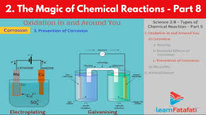 the magic of chemical reactions ssc science class 10 types of chemical reaction